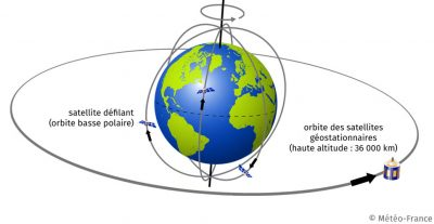satellites - observation meteo satellite