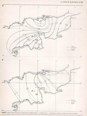 环境百科全书-潮汐-振幅和相位曲线