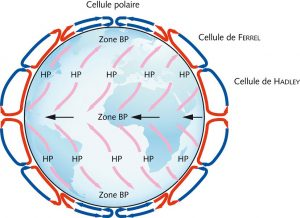Encyclopedie environnement - circulation atmospherique - circulation atmospherique globale - atmospheric circulation