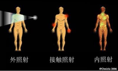 环境百科全书-放射性-受辐射的三种模式
