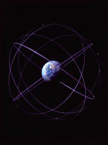 Encyclopedie environnement - meteorologie espace - système positionnement europeen Galileo - european galileo