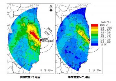 环境百科全书-核能-福岛事故后土壤