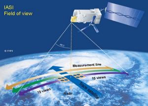 Encyclopédie environnement - données météorologiques - Trace au sol des pixels du sondeur IASI