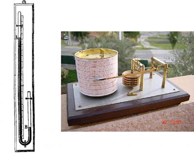 环境百科全书-热量-压强测量