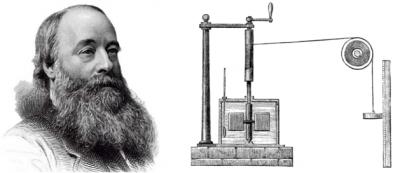 环境百科全书-热量-焦耳机械装置