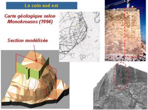 Encyclopedie environnement - risques naturels - modelisation numerique - numerical modeliing