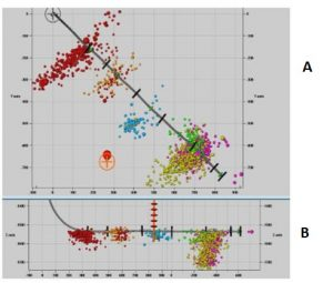 Encyclopedie environnement - fracturation hydraulique - localisation activite microsismique induite - micro seismic activity hydraulic fractures