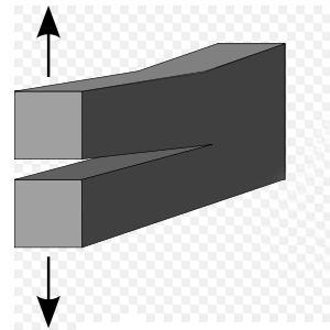 Encyclopedie environnement - mecanique rupture - couverture