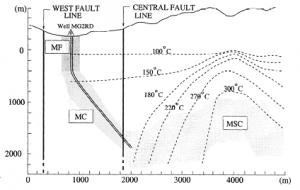 Encyclopedie environnement - geothermie - Champ de température géothermique de l'île de Leyte aux Philippines - geothermal temperature field