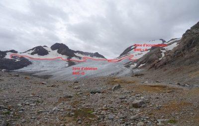 glaciers - glacier - glaciers montagnes - zone accumulation - zone ablation - schema glaciers - encyclopedie environnement - saint-sorlin glacier - mountain glaciers