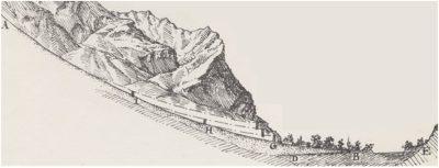 环境百科全书-拦沙坝-滞留泥沙