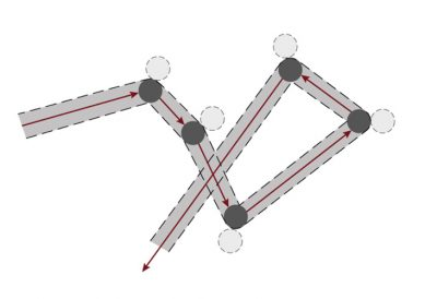 allure trajectoire ligne brisee molecule - diffusion - olecule's broken line trajectory