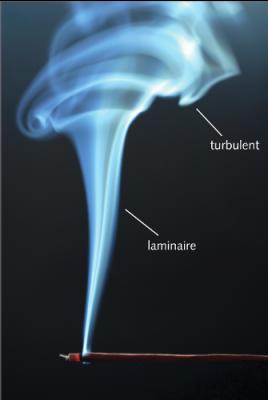 环境百科全书-扩散,充分混合过程中极为关键的一步-烟雾上升