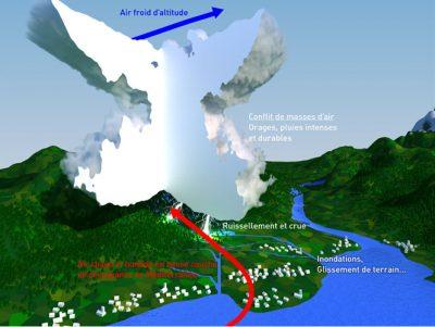 环境百科全书-极端气候和气候变化-地中海降水