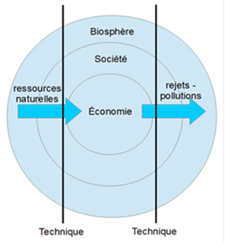 环境百科全书-经济理论-环境经济