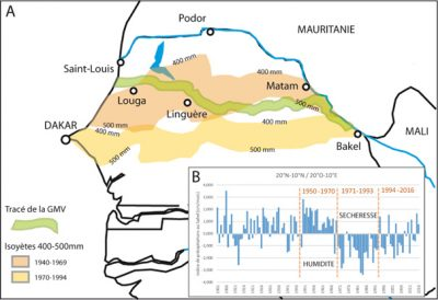 grande muraille verte afrique - grande muraille verte panafricaine - evolution pluviometrie nord senegal - evolution of rainfall in northern senegal - great green wall