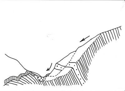 vallee de tinee - coupe geologique vallee de tinee france
