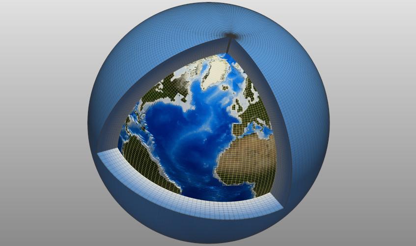 modele climat - modelisation climat