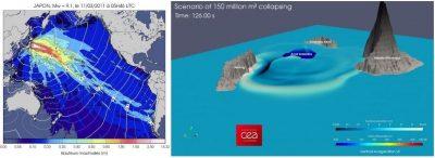 Simulation tsunamis